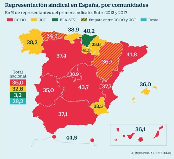 Representación sindical en España, por comunidades